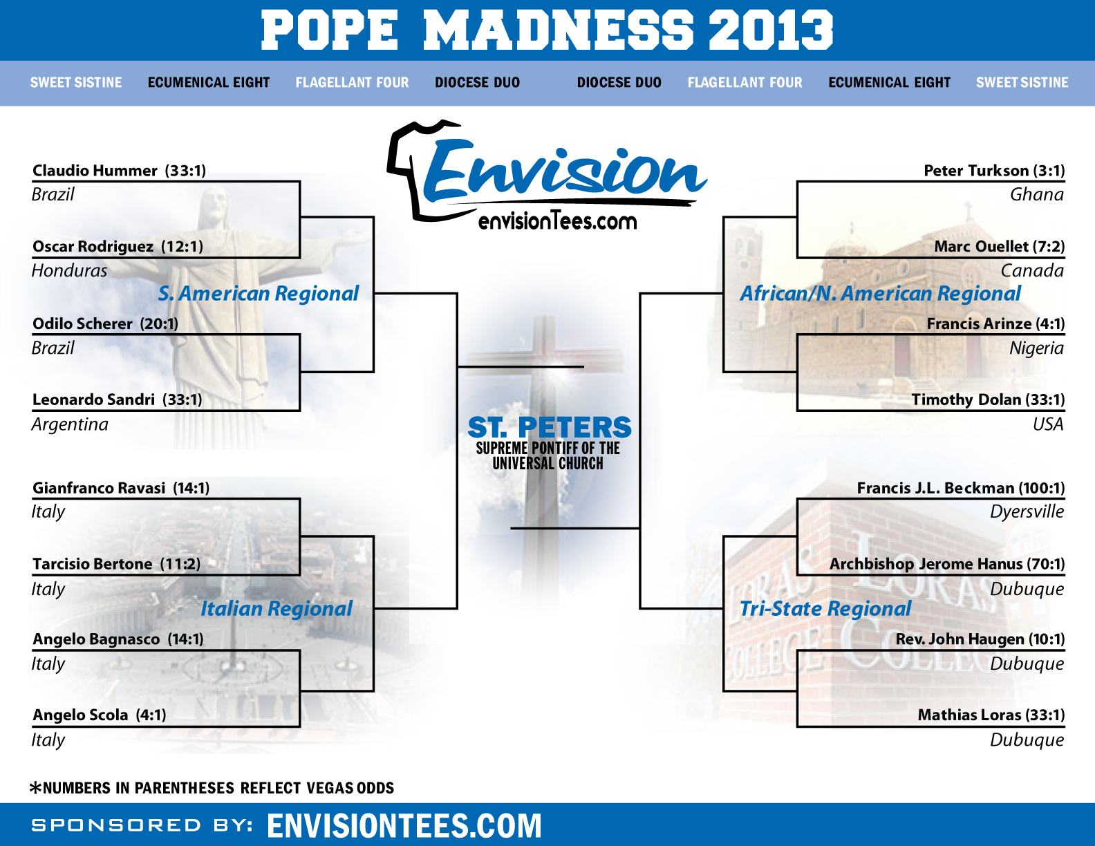 envisiontees_pope_bracket.jpg